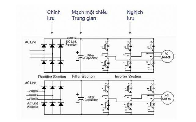 Sơ đồ dòng điện máy biến tần hãng Delta